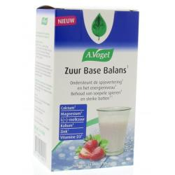 Zuurbase balans 14 x 5.5